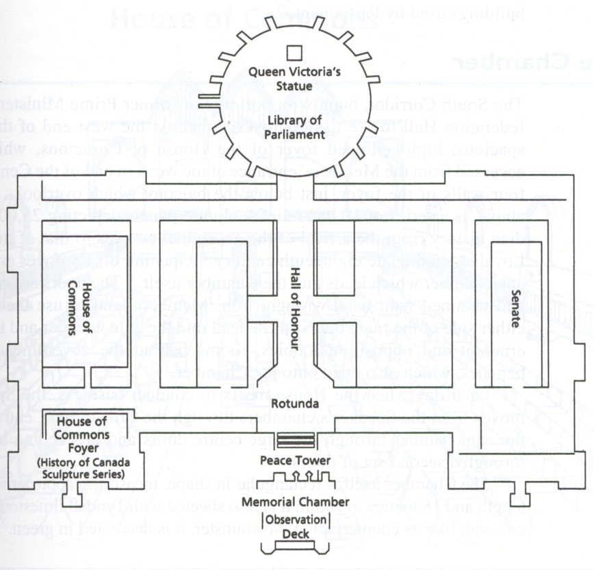 Floor plan of the houses of parliament