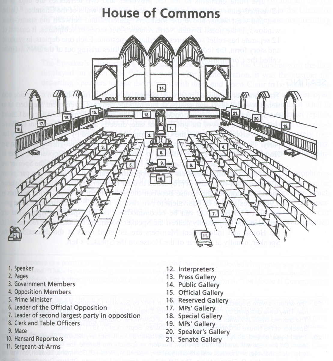 Canadian house of commons floor plan